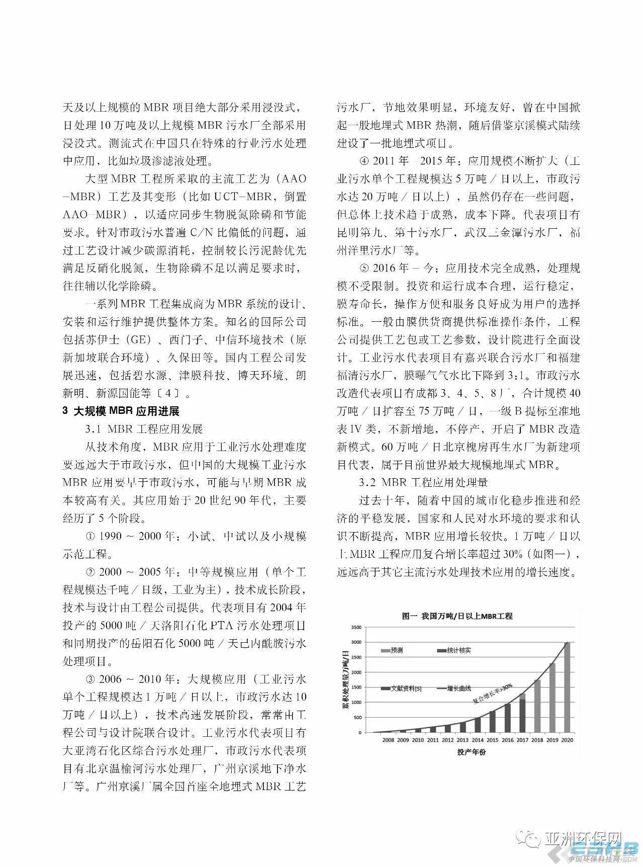 MBR技术在中国大型污水项目中的应用进展3.jpg