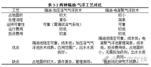 表3-2.jpg