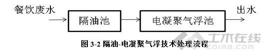 图3-2.jpg
