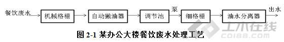图2-1.jpg