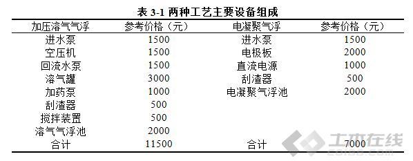 表3-1.jpg