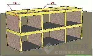 砖混结构图片2