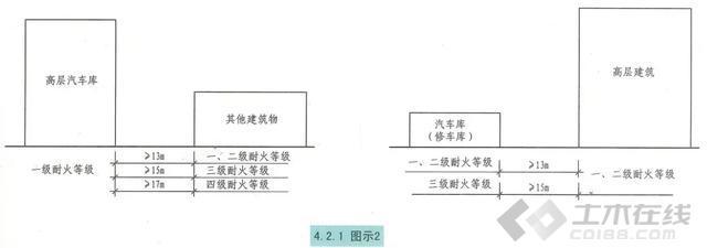 建筑规范图片3