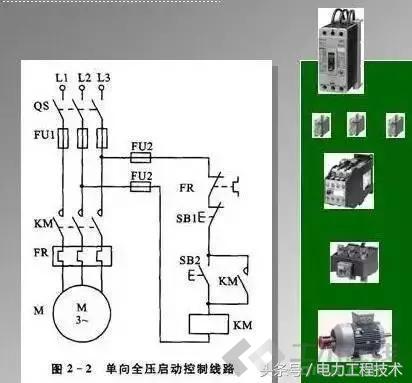 输变电工程图片3