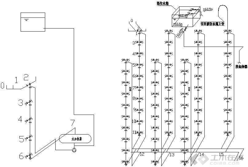 建筑給排水圖片3