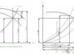 【暖通学院】厨房排油烟风机选型设计及计算方法