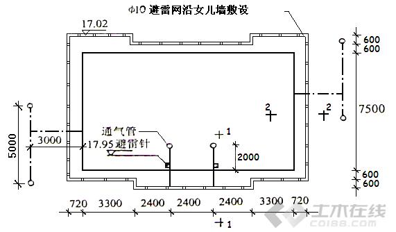 安装工程造价图片3