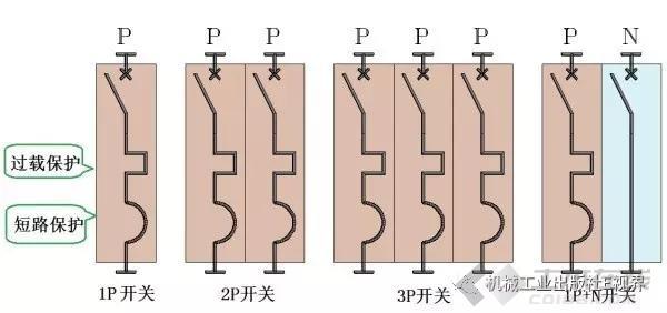 【电气学院】对于家用,配电箱主开关用2P还是1P+N?