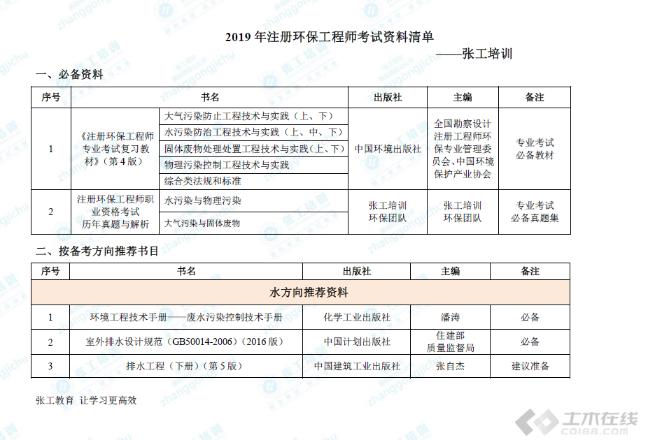 注册环保工程师图片1