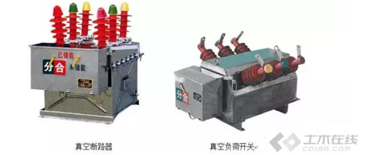【早安电气】配电网、配电网设备及配电自动化概述