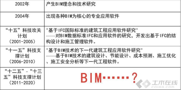 行见BIM图片1