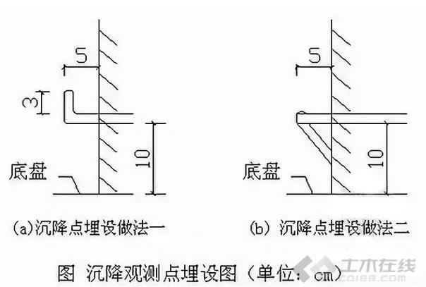 建筑智能化图片1