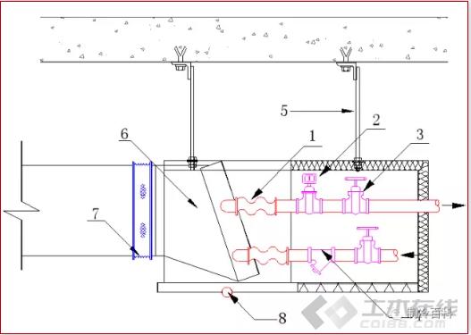 风机盘管的安装要求与示意图