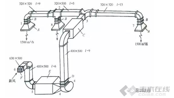 风道设计计算的方法与步骤(带例题)
