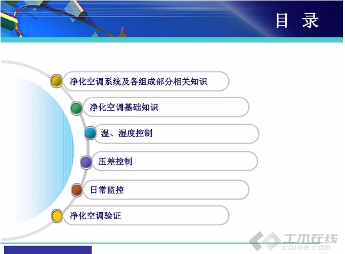 净化空调系统培训资料  65张PPT