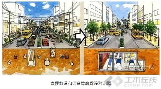 市政建设BIM图片1