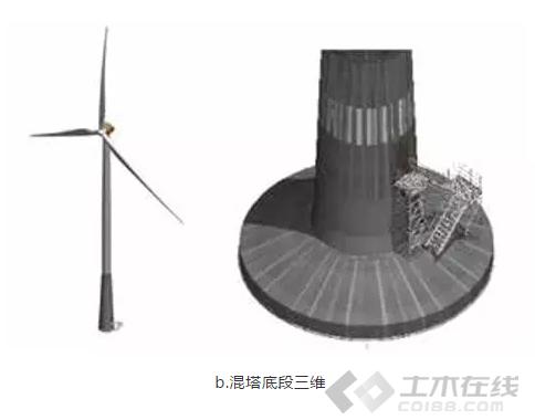 风力发电技术图片2