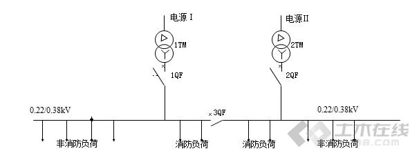 照明工程圖片2