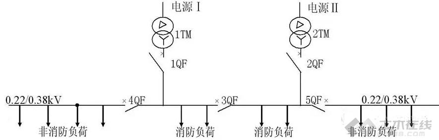 照明工程圖片1