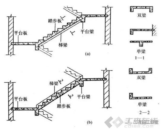 ��Y��工程�D片2