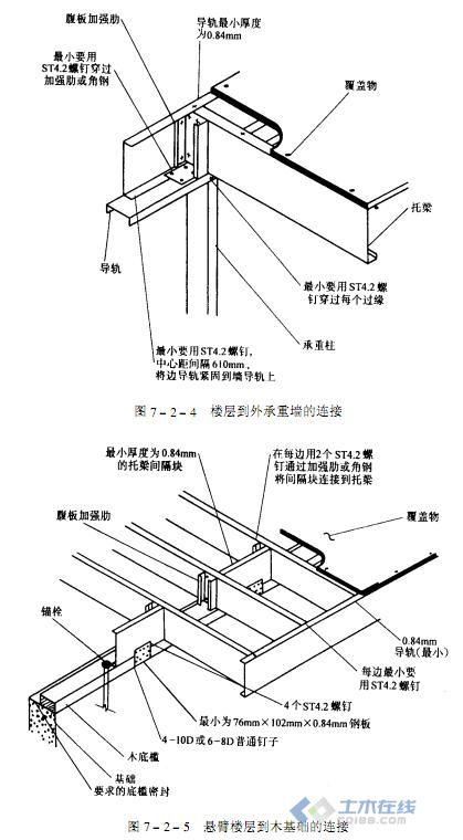 轻型钢结构设计与制作新技术实用手册-截图15.JPG